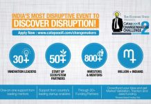 Catapooolt Changemakers Challenge Season 2 - India's most Disruptive Hunt for Disruptive Startups!