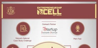 E-Cell, NIT Trichy to host the Entrepreneurship Summit from February 17th-19th, 2017 at National Institute of Technology Tiruchirappalli (NIT-T)