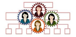 Quotes on International Women's Day by the Women Entrepreneurs