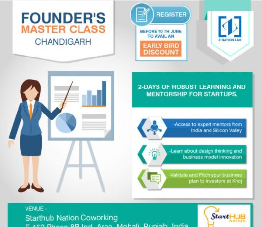 Z Nation Lab to organise Founders Master Class 2017 on 22nd to 23rd June at Chandigarh
