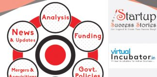 News Updates & Analysis of Indian Startup Ecosystem