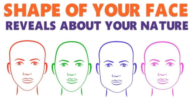 100 Days of a Face Reader, How This IMTian Tells You About the Hidden Spheres of Your LifePersonality