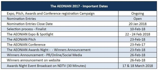 The AEONIAN 2017 - An Unique Startup Event