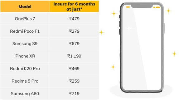Digit Announces New Mobile Insurance Covers for Newly Launched Phones for the festive season