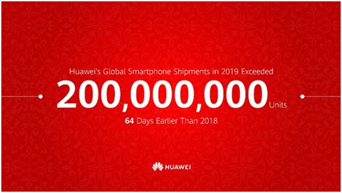 Huawei Ships 200 Million Smartphone Units for 2019 in Record Time