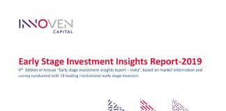 Innoven Capital - ESIIR-Report 2019