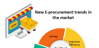 E-procurement is transforming the landscape of Indian businesses - C1 India